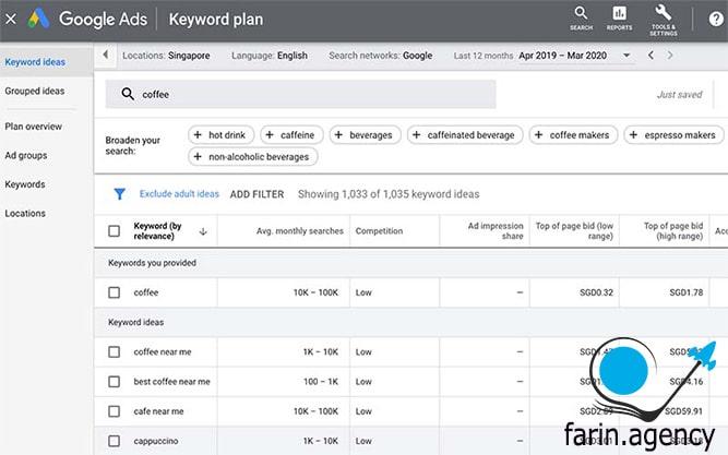 ابزارهای سئو Google Keyword Planner